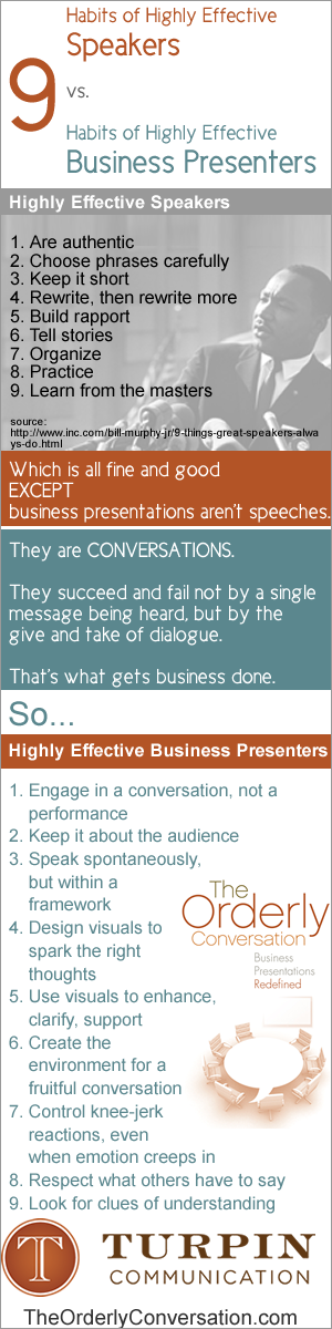 9_Habits_Highly_Effective_Business_Presenters_INFOgraphic_draft_1