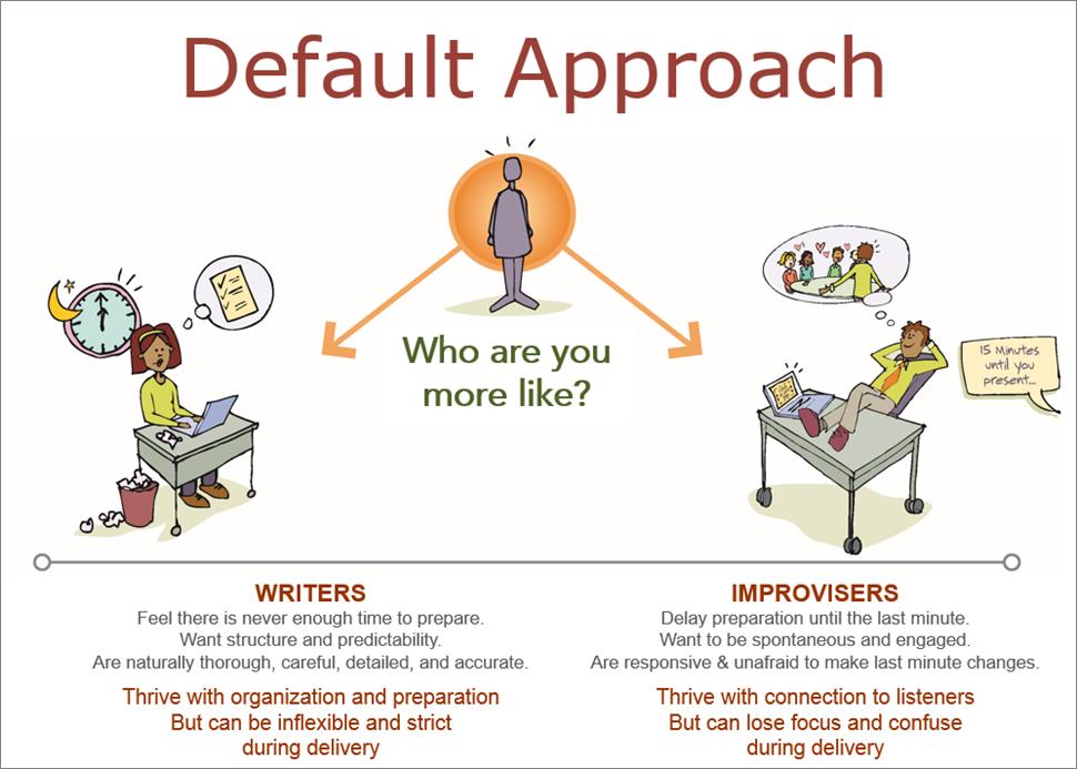 Default Approach